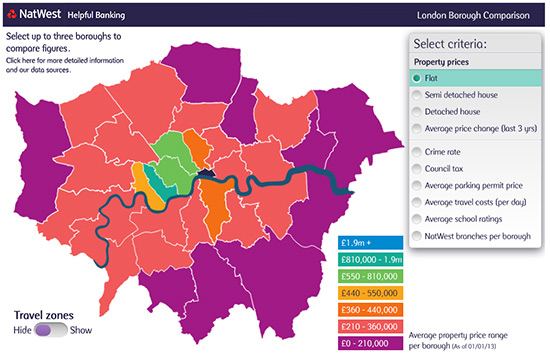 London Property Prices Infographic
