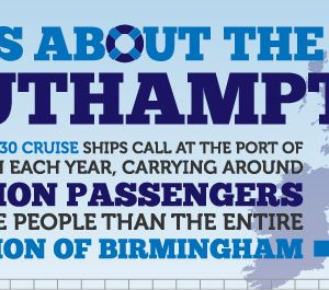 Southampton Infographic - Cruise1st