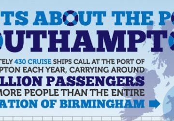 Southampton Infographic - Cruise1st