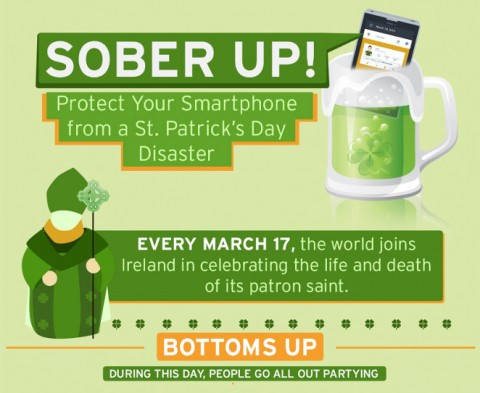 St Patrick's Day infographic