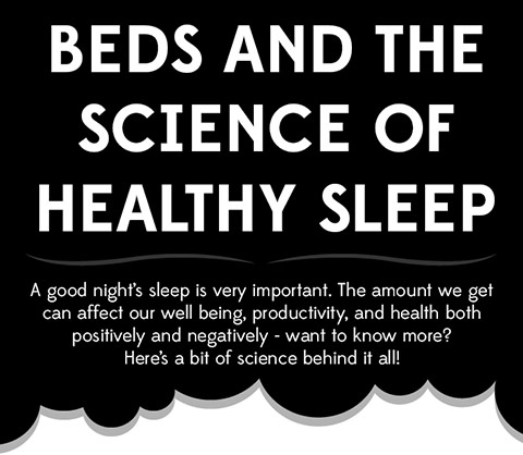 Beds and the science of healthy sleep - infographic