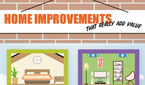How To Add Value To Your Home With Home Improvements