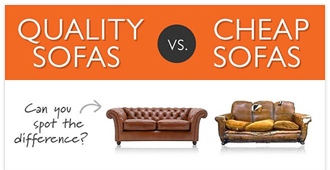 Infographic cheap sofas vs quality sofas for Cheap and good quality furniture